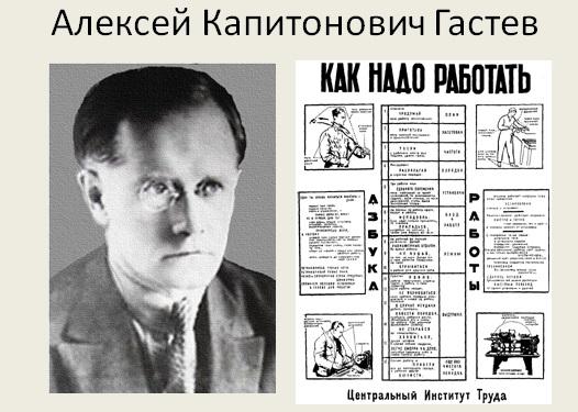 Алексей Капитонович Гастев