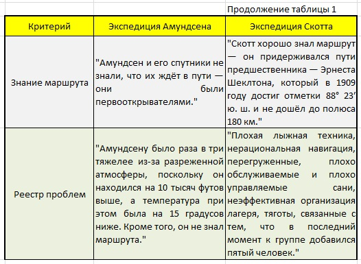 Таблица сравнения_2