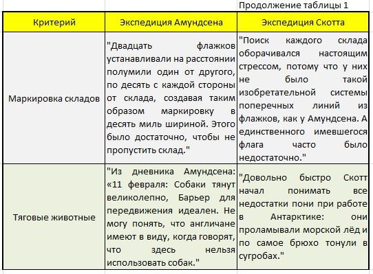 Таблица сравнения_3